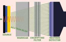 A new method for verification of nuclear weapons reduction