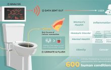 Smart toilets could be the next big thing in the health data universe