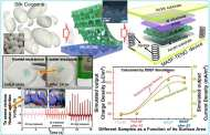An implantable biosensor that operates without batteries