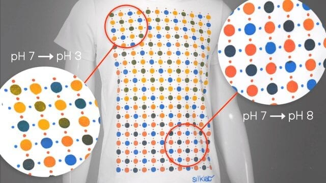 A T-shirt screen printed with pH sensitive bio-active inks can provide a map of pH response on the wearer. Variations of bio-active inks can detect other molecules released by the body, or in the surrounding environment