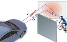 Radar that can see around corners