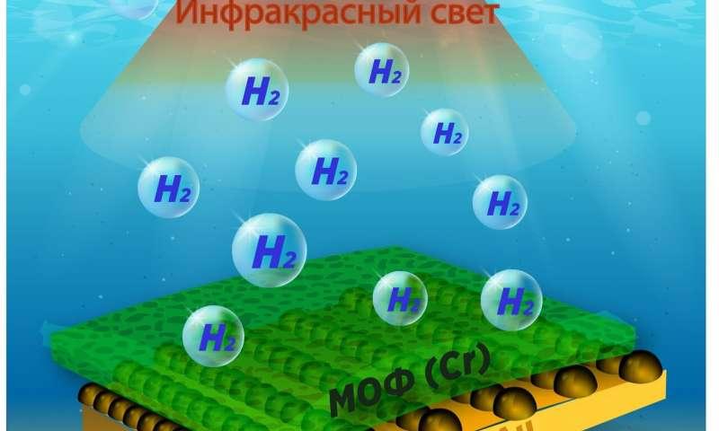 via Tomsk Polytechnic University