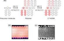 The next generation of miniaturized electronics could be based on new graphene nanoribbons