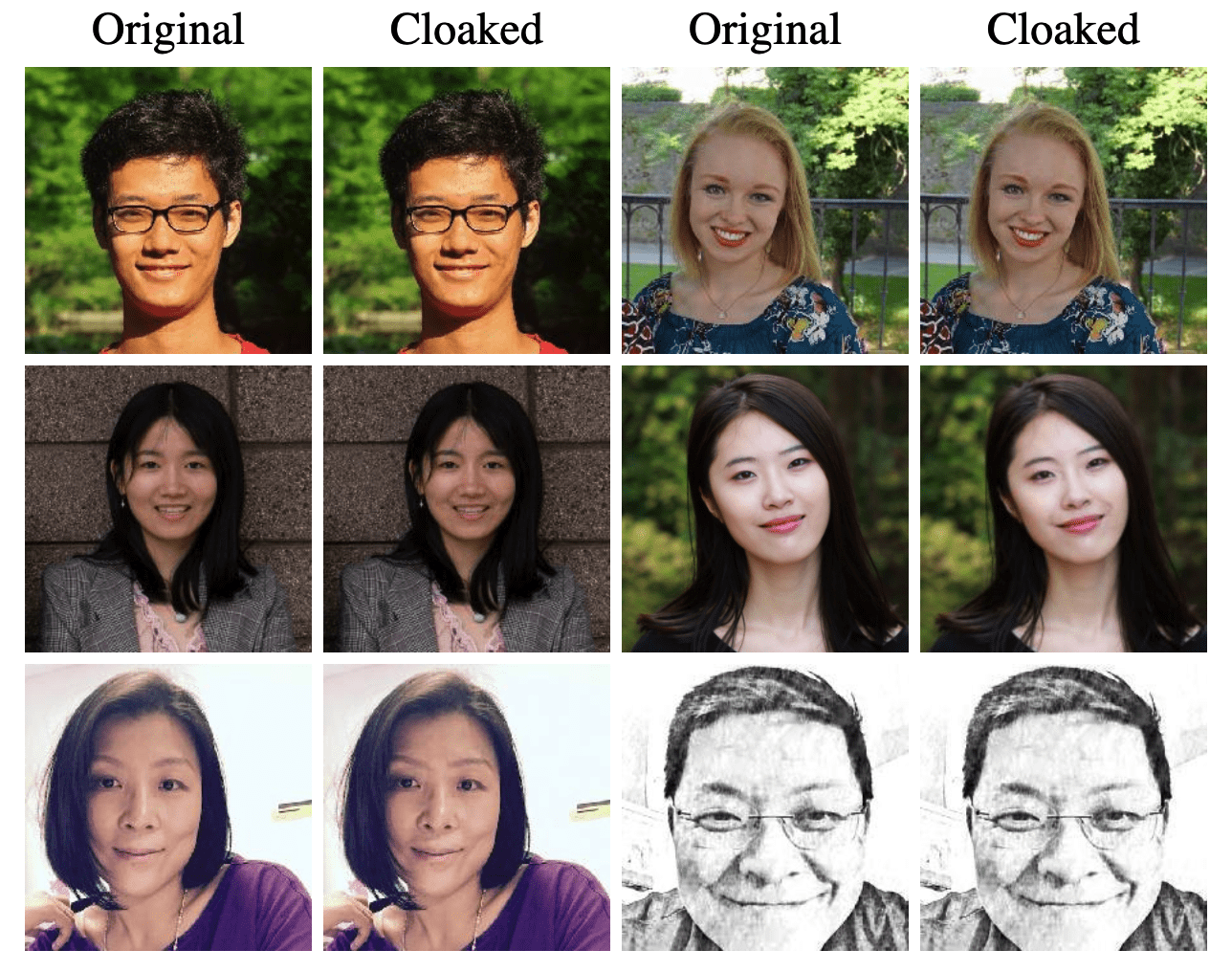 Original and cloaked headshots of the study authors demonstrate how the modifications introduced by Fawkes are invisible to human viewers while disrupting facial recognition software. Image courtesy of the SAND Lab at UChicago