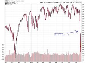stock market crash 2015