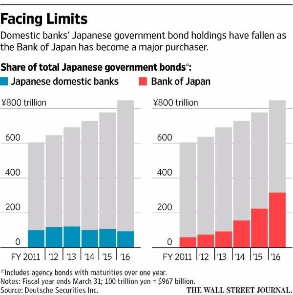 japan-bank-holdings