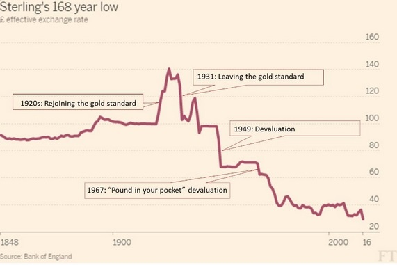 boe-intere-rate-history
