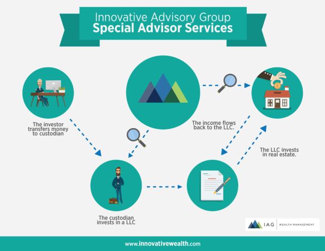Special Advisor Services