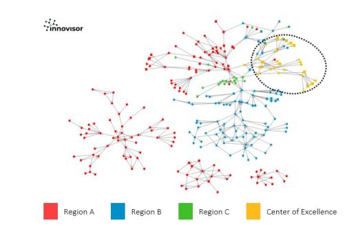 Network map - The Center of Excellence was not embedded in the community