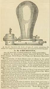 Hydraulic Ram (Pump)