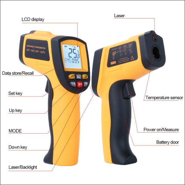 RZ IR Infrared Thermometer Thermal Imager Handheld Digital Electronic Outdoor Non Contact Laser Pyrometer Point Gun 2 RZ IR Infrared Thermometer Thermal Imager Handheld Digital Electronic Outdoor Non-Contact Laser Pyrometer Point Gun Thermometer