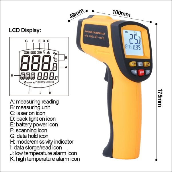RZ IR Infrared Thermometer Thermal Imager Handheld Digital Electronic Outdoor Non Contact Laser Pyrometer Point Gun 3 RZ IR Infrared Thermometer Thermal Imager Handheld Digital Electronic Outdoor Non-Contact Laser Pyrometer Point Gun Thermometer