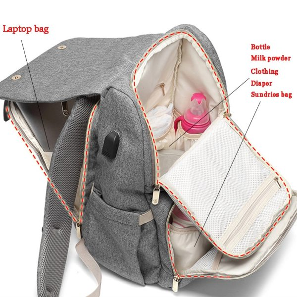 Fashion Large Capacity Baby Nappy Bag Diaper Bag Purse Multifunction USB Mummy Travel Backpack Women Nursing 2 Fashion Large Capacity Baby Nappy Bag Diaper Bag Purse Multifunction USB Mummy Travel Backpack Women Nursing Bags For Mom Daddy