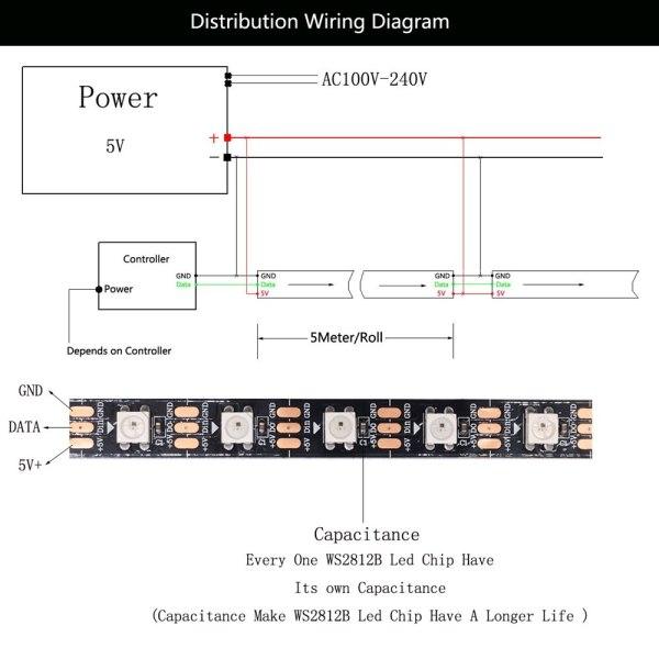 1m 2m 3m 4m 5m WS2812B WS2812 Led Strip Individually Addressable Smart RGB Led Strip Black 4 1m 2m 3m 4m 5m WS2812B WS2812 Led Strip,Individually Addressable Smart RGB Led Strip,Black/White PCB Waterproof IP30/65/67 DC5V