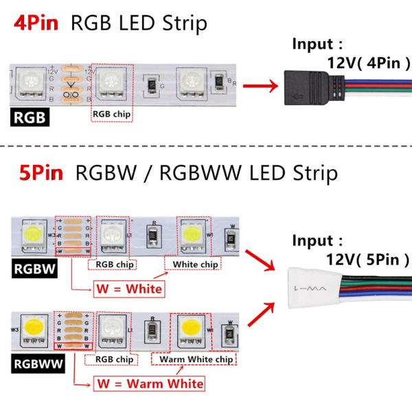 BEILAI SMD 5050 RGB LED Strip Waterproof 5M 300LED DC 12V RGBW RGBWW Fita LED Light 5 BEILAI SMD 5050 RGB LED Strip Waterproof 5M 300LED DC 12V RGBW RGBWW Fita LED Light Strips Flexible Neon Tape Luz Monochrome