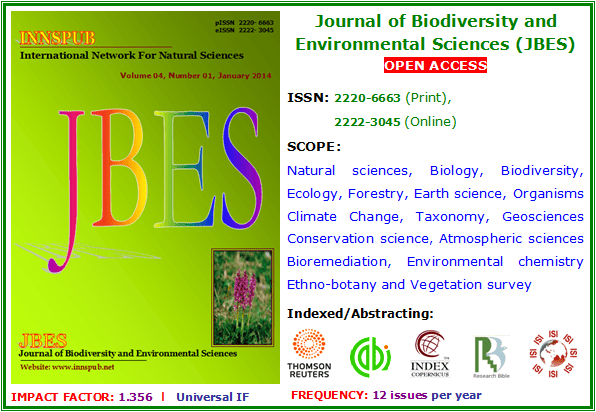 Journal Of Environmental Science And Natural Resources Impact Factor