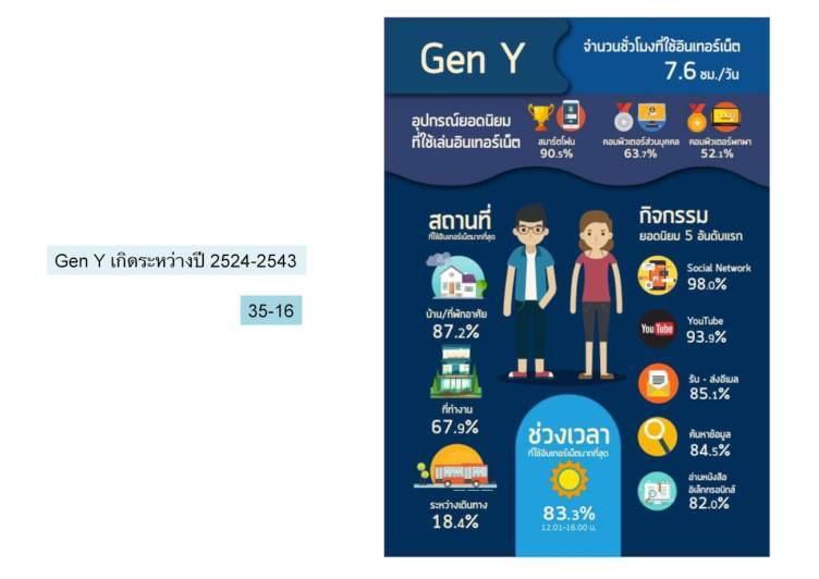 digital-consumer-page-007