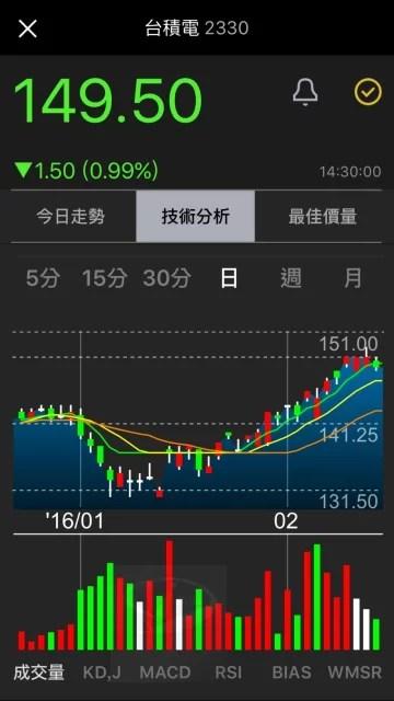 yahoo stock ios_36