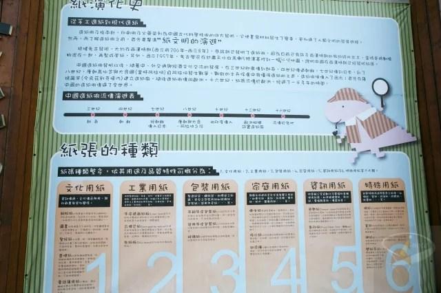 造紙龍-23