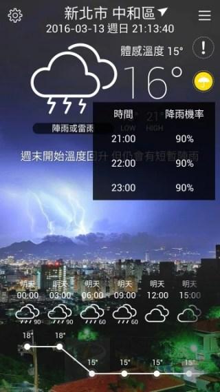 台灣超威的-19