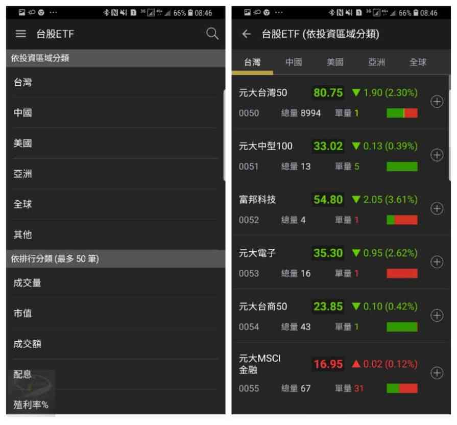 android yahoo stock_11