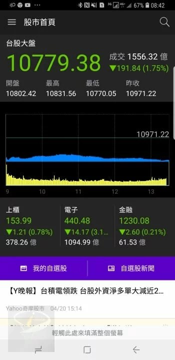 android yahoo stock_27