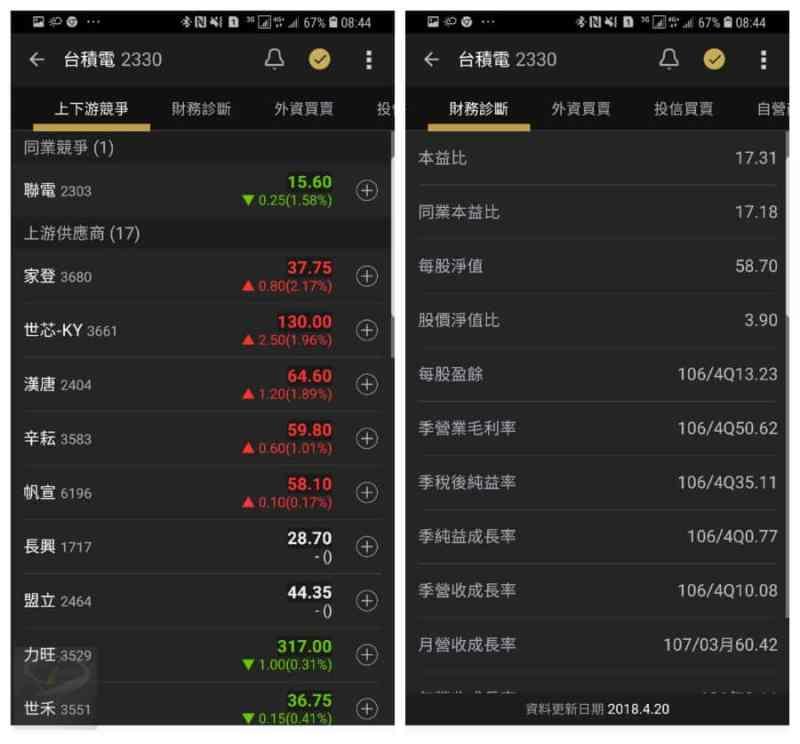 android yahoo stock_5