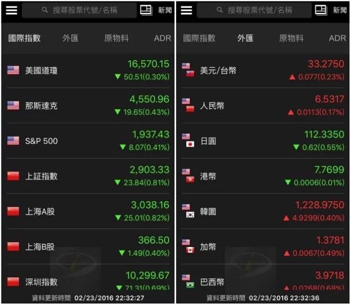 yahoo 股市 ios_3