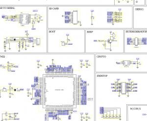 open-source GTM32 schematic