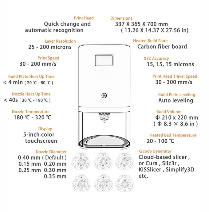 IVI 3D Printer