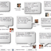 Twittertools for PowerPoint