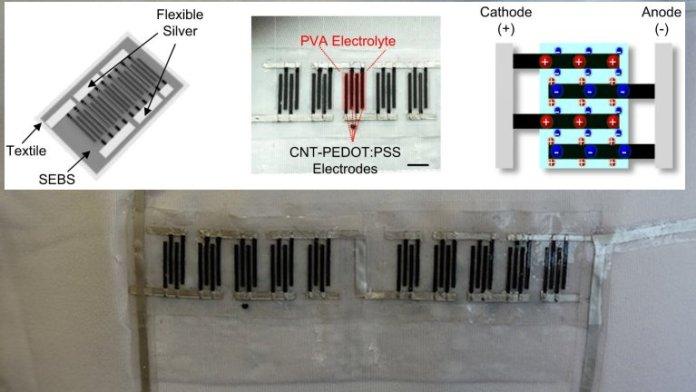 Roupa eletrizante usa o corpo para gerar e armazenar energia