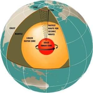 Pólos magnéticos da Terra mudam o tempo todo - geologicamente falando