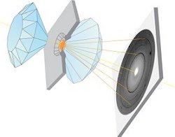 Experimento reproduz condições do núcleo dos planetas