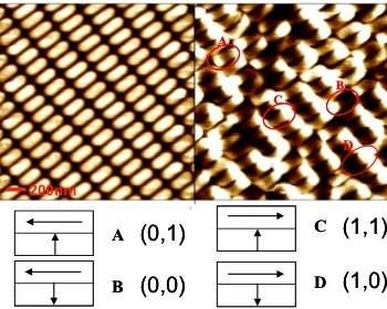 Torres 3-D de informação dobram densidade de discos rígidos