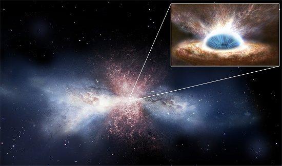 Ventos de buracos negros desligam formação de estrelas