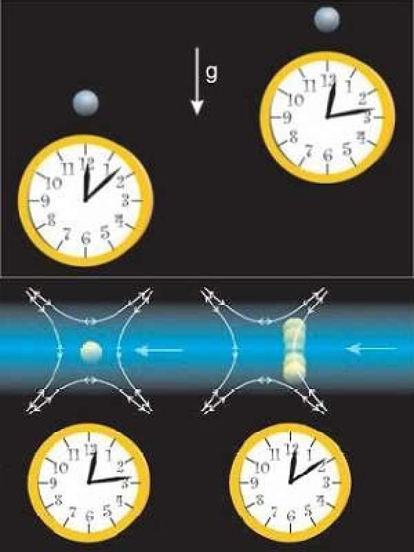 relatividade humana