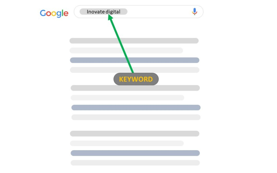 Keyword Research -What it means in SEO?