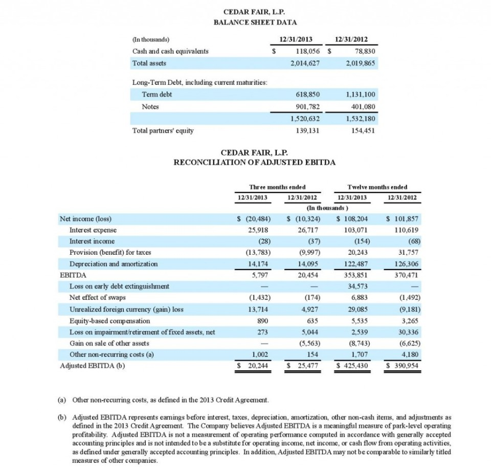 022014 - 4q 2013 earnings release-page-007