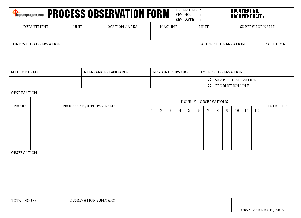 Dupont stop observation checklist related keywords for Functional assessment observation form template