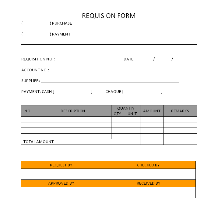 Audit Form Template. Chart And Medical Chart Sawyoo Com. Best