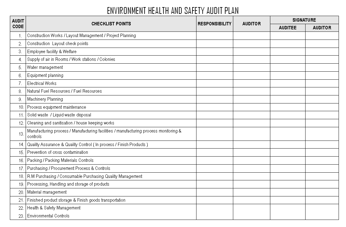 environmental health and safety plan template - construction safety program manuals and checklists