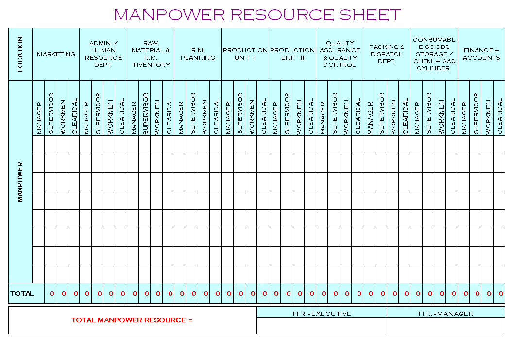 Manpower Planning Template annual operational plan template – Resource Planning Template