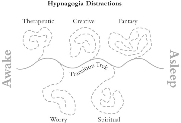 Hypnagogia Distractions