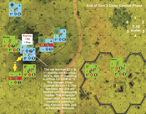 End of Turn 3 Close Combat Phase
