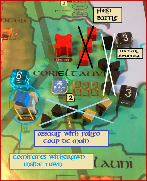 In this example, 1 Saxon Warband and 9 Saxon Raiders attack in Corieltauvi, defended by a Dux Fort and 3 Cavalry, and a Civitates Town and 1 Comitates. The Saxons use a Battle Command paired with a Surprise Feat. First, since the terrain is Fens, the Saxons try to Ambush their enemies (gain Tactical Advantage): the Raiders roll a '3' which is not enough, but the Warband also rolls '3' which is good, so they Strike in Step 1 simultaneously with the Cavalry. Next, the Comitates elect to Withdraw within their walls. Note that the two Briton factions always fight together against barbarians (except under Fragmentation). In Step 1, the Cavalry inflicts 3 losses, and the Saxons 1; 1 Cavalry is killed, while the Saxons elect to kill their Warband, along with 4 Raiders, in order to preserve enough striking power to kill off the remaining Cavalry. There is no Step 2 since the Comitates withdrew, and the Warband struck in Step 1 (and was killed anyway). In Step 3, the 5 surviving Raiders inflict 2 ½ losses, killing off the remaining Cavalry. Now, the Saxons try a Coup de Main against the Town, which is defended by only 1 unit (besides its intrinsic garrison of 2), compared to its Holding Capacity of 4, which means that the Coup de Main will be successful on a roll of 1-4, which would allow the 5 Raiders to overwhelm in hand-to-hand combat the 3 defenders. However, the Saxons roll a '6', precipitating the normal Assault sequence, where the 3 defenders, each Striking with the Town's Defence Factor of 2, inflict 6 losses, killing all the attackers.