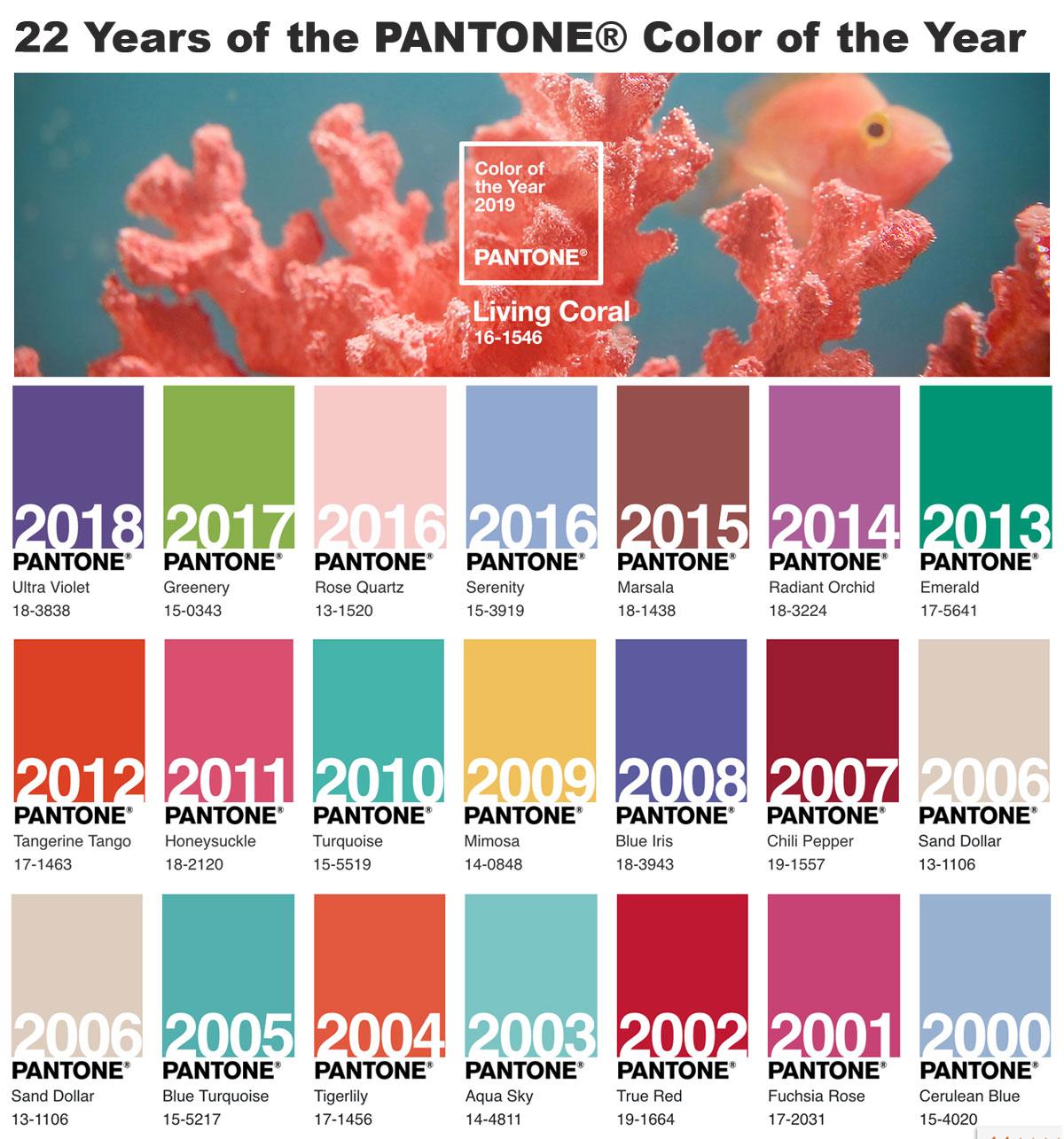 Verwonderlijk Drumroll, Please! PANTONE'S Color of 2019 is Living Coral - Park MO-26