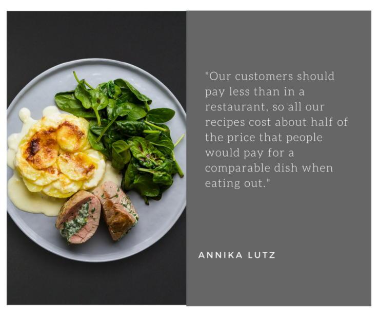 Kochhaus - Annika Lutz Quote