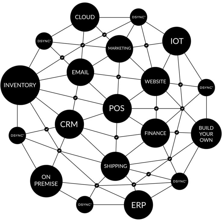 DSYNC - Big Data