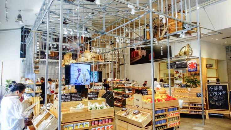 lifestyle retail tokyo